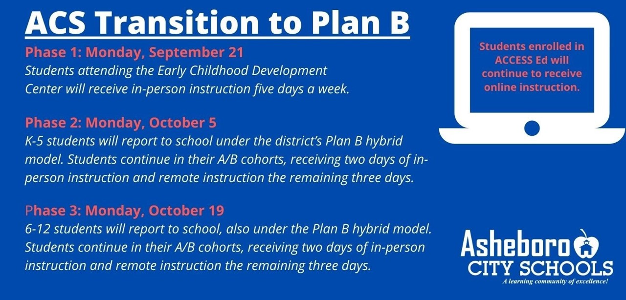 ACS Transitions to Plan B