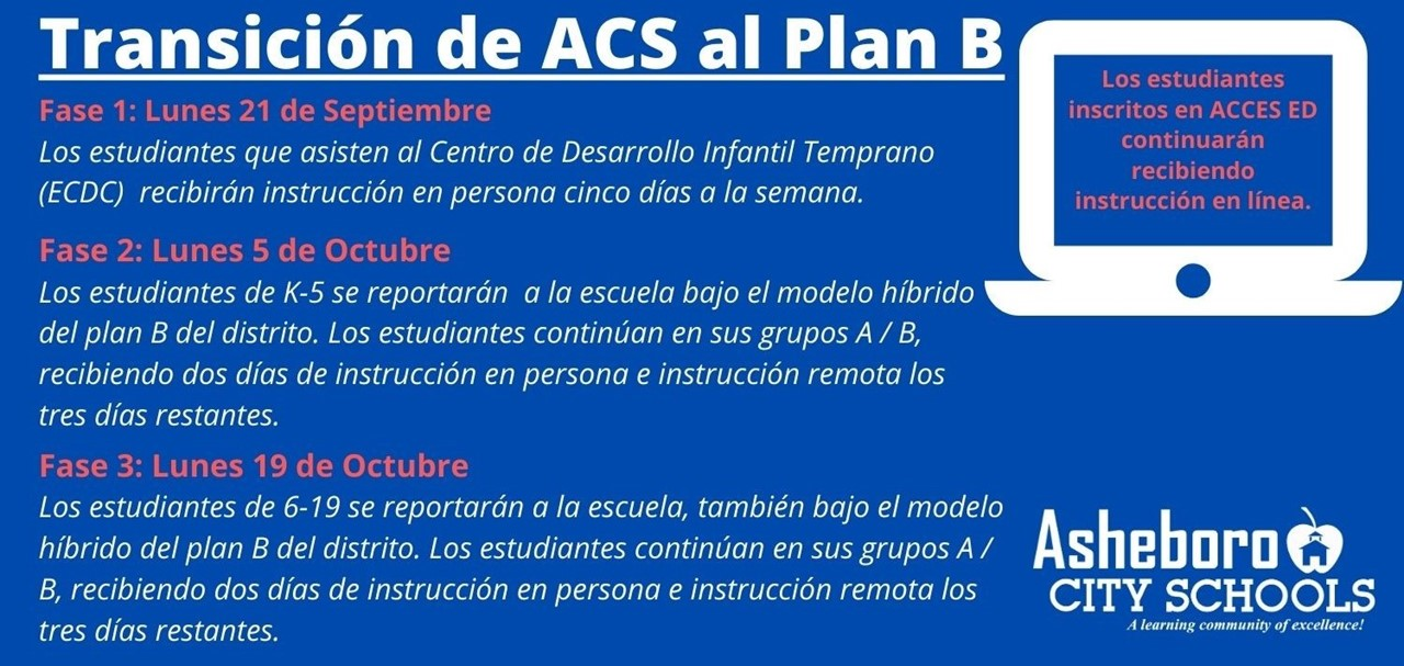 ACS Transitions to Plan B in Spanish